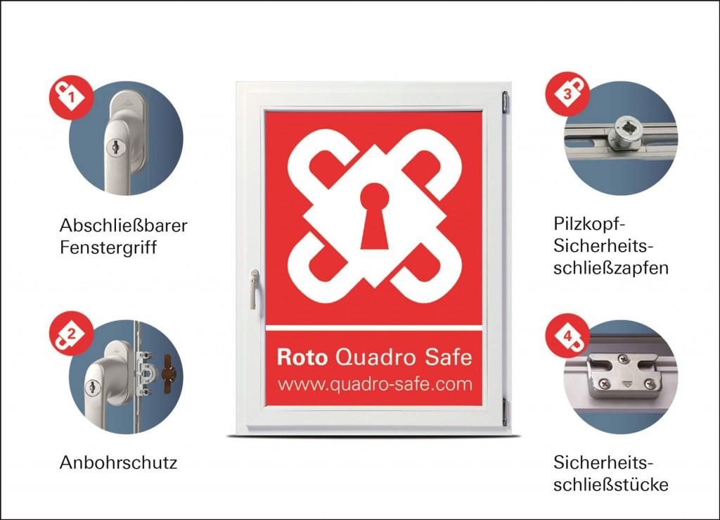 Quadro_Safe